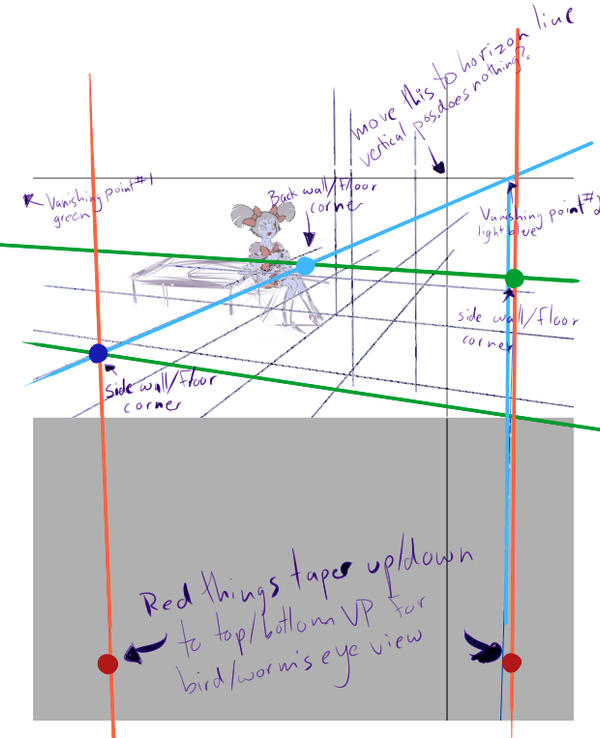 3 point perspective tutorial