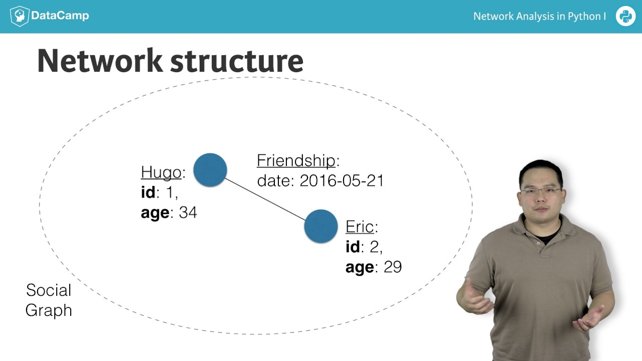 introduction to networking tutorial