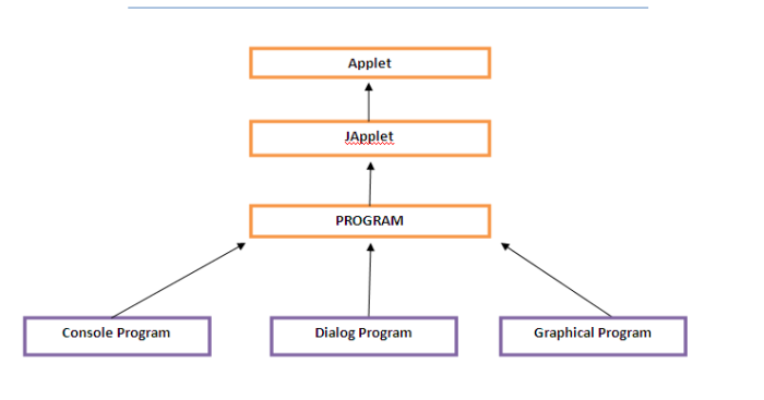 introduction to java programming tutorial